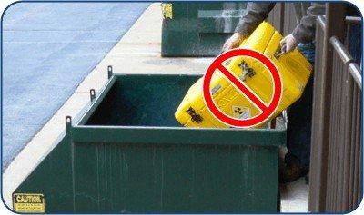 APNGA Picture of Improper Disposal